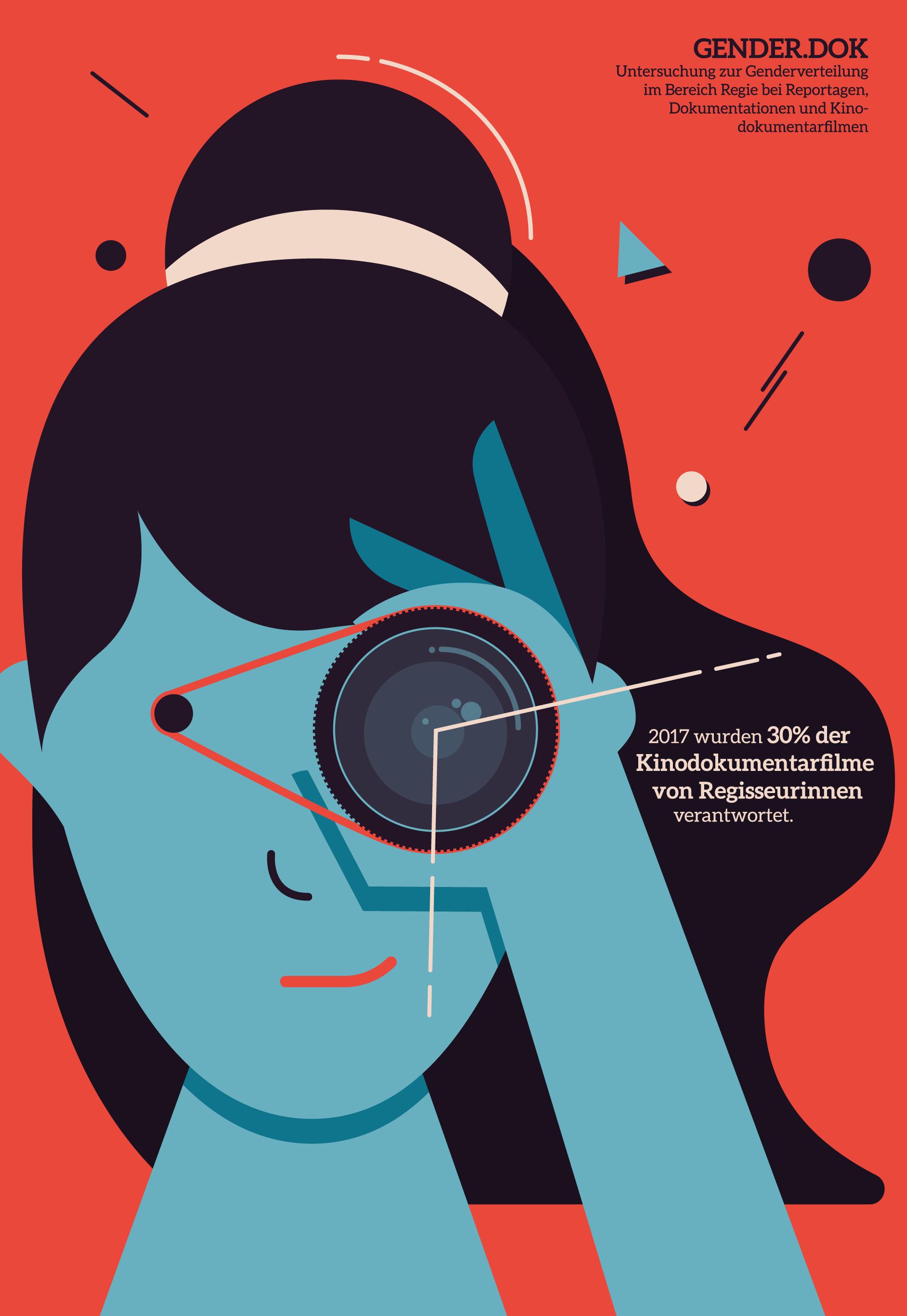 Untersuchung zur Genderverteilung im Bereich Regie bei Reportagen, Dokumentationen und Kinodokumentarfilmen